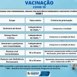 Fiquem atentos às novas fases de vacinação contra o Covid-19